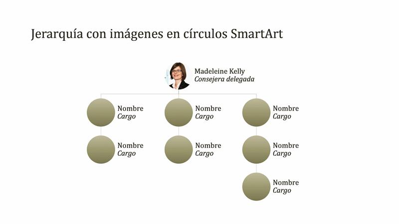 Gráfico organizativo de imágenes en círculos (pantalla panorámica)