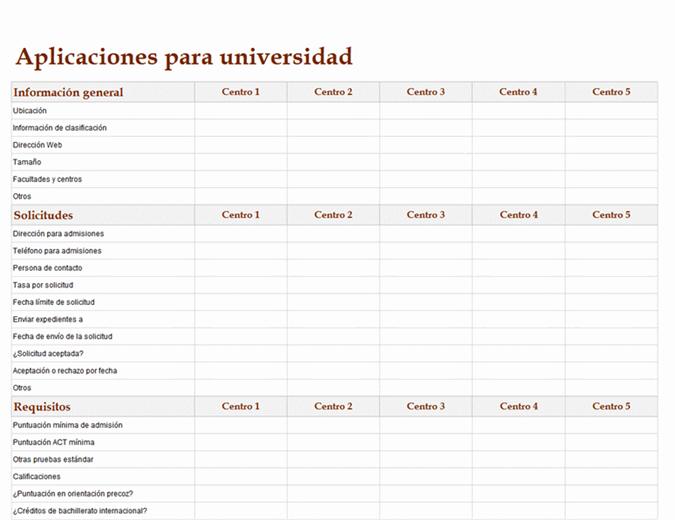 Hoja de cálculo de comparación de universidades