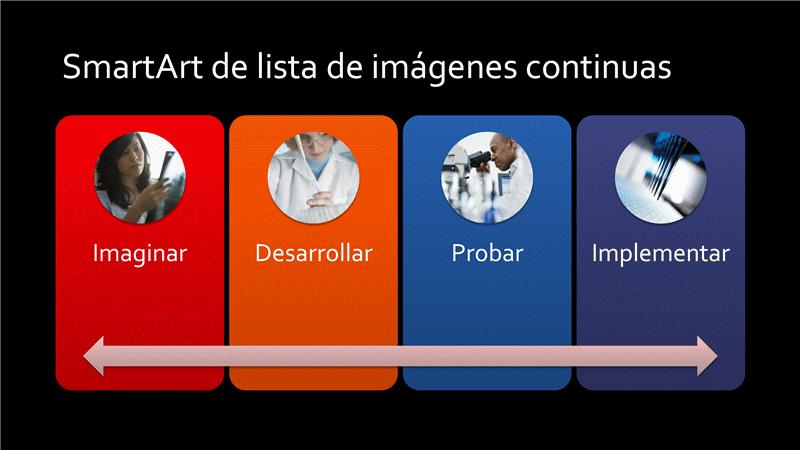 Diapositiva SmartArt de lista de imágenes continua (multicolor sobre negro), panorámica