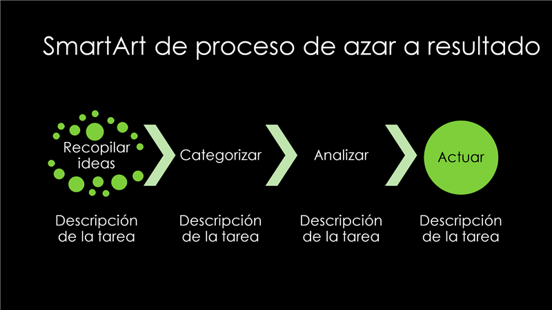 Diapositiva SmartArt de resultado aleatorio para procesar (verde sobre negro), panorámica