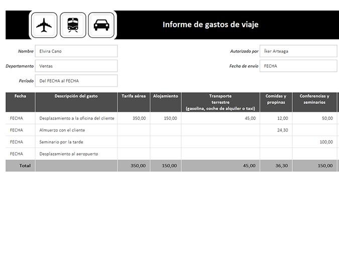 Informe de gasto de viajes con kilometraje