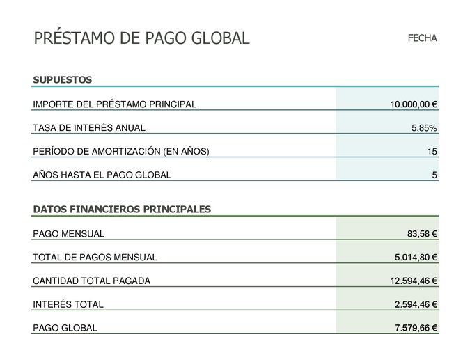 Calculadora de pago de préstamo global