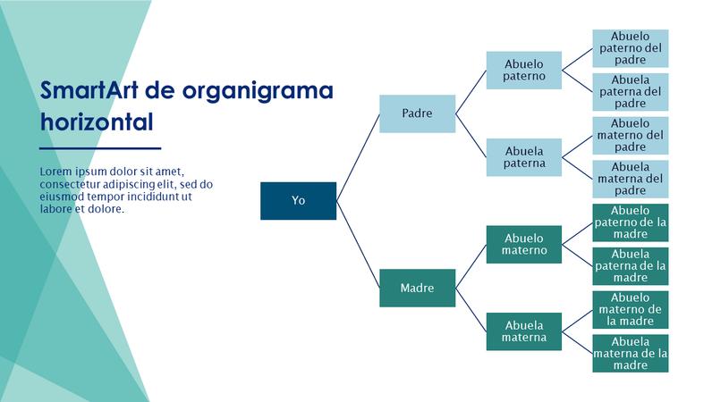 Gráfico de árbol genealógico (horizontal, verde, blanco, pantalla panorámica)