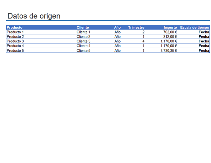 Ejemplo de informe de tabla dinámica