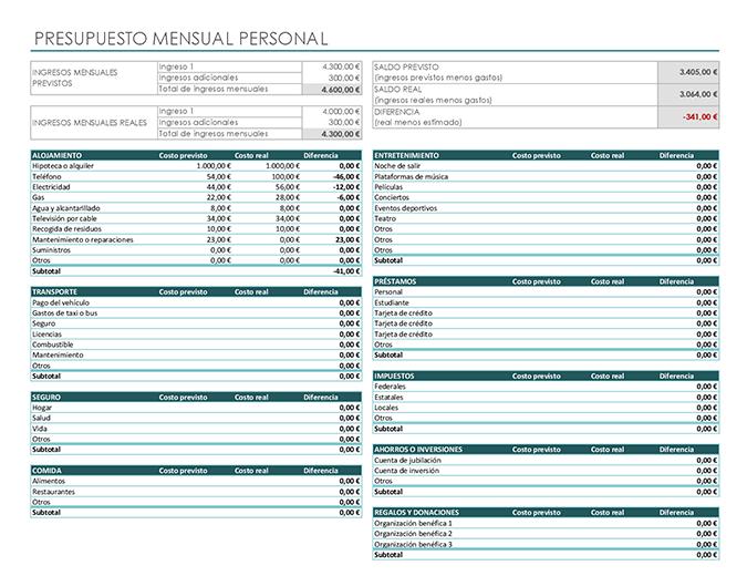 Presupuesto personal mensual