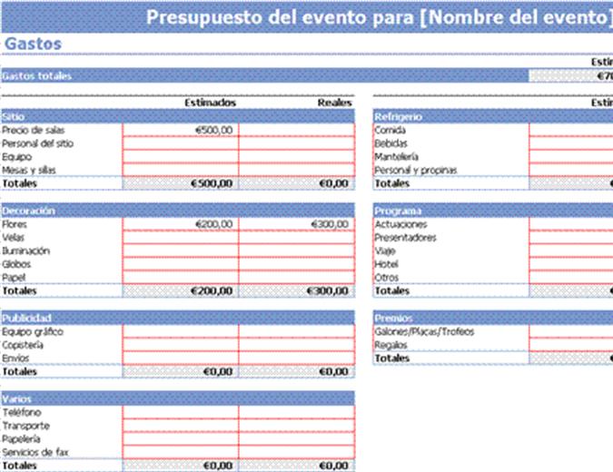 Presupuesto del evento