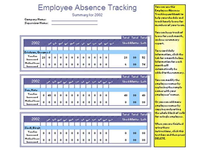 Control de permisos laborales del empleado