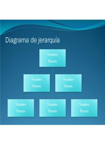 Diagrama de jerarquía