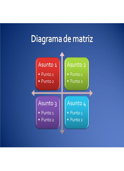 Diagrama de matrices