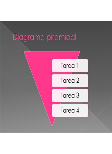 Diagrama piramidal