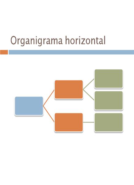 Diagrama jerárquico horizontal