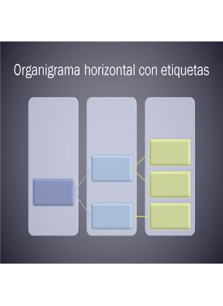 Diagrama jerárquico con etiquetas horizontales