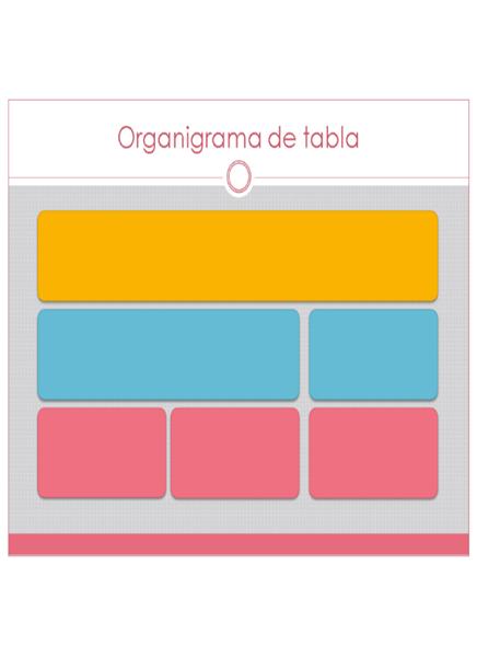Diagrama jerárquico en forma de tabla