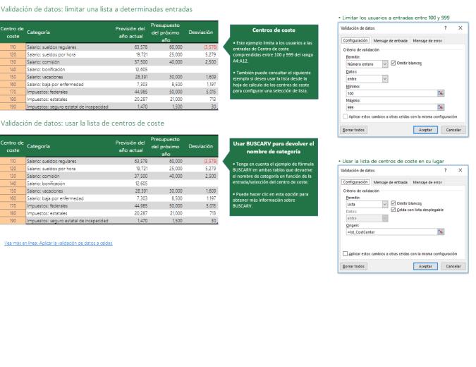 Ejemplos de validación de datos de Excel