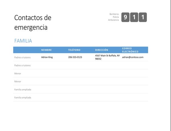 Lista de contactos de emergencia en negrita