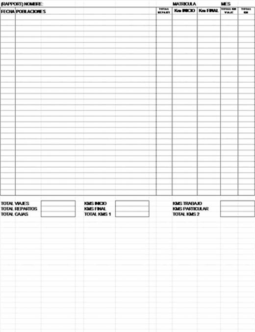 rapportbonarea formulario para el control de repartos, kilometros, poblaciones, cantidad de cajas y viajes en un mes