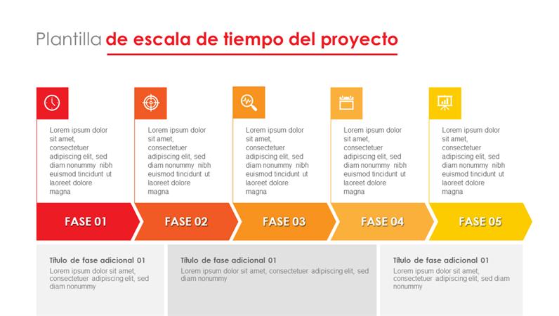 Escala de tiempo de la etapa del proyecto