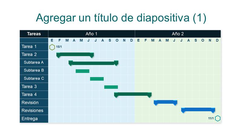 Diagrama de Gantt de dos años azul