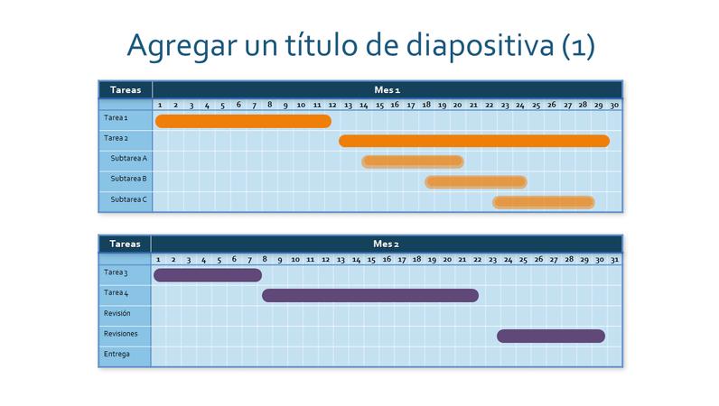Diagrama de Gantt de dos meses