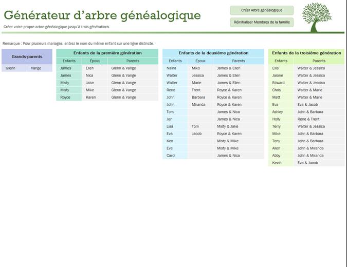 Generador de árbol genealógico