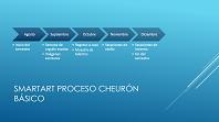 Diapositiva de escala de tiempo (cheurones horizontales en azul, pantalla panorámica)