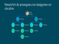 Diapositiva Organigrama jerárquico con imágenes en círculos (blanco sobre azul), pantalla panorámica