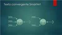 Diagrama de procesos (texto convergente, diseño de burbujas de color verde, panorámico)
