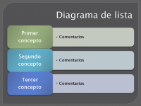 Diagrama de listas
