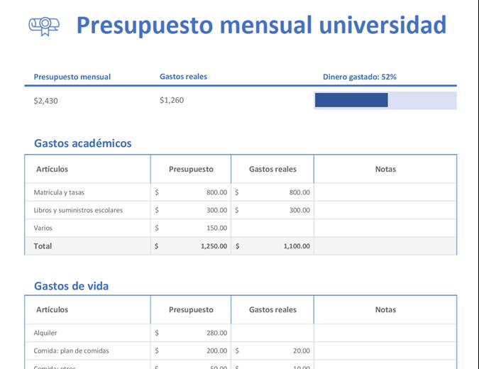 Presupuesto mensual para la universidad