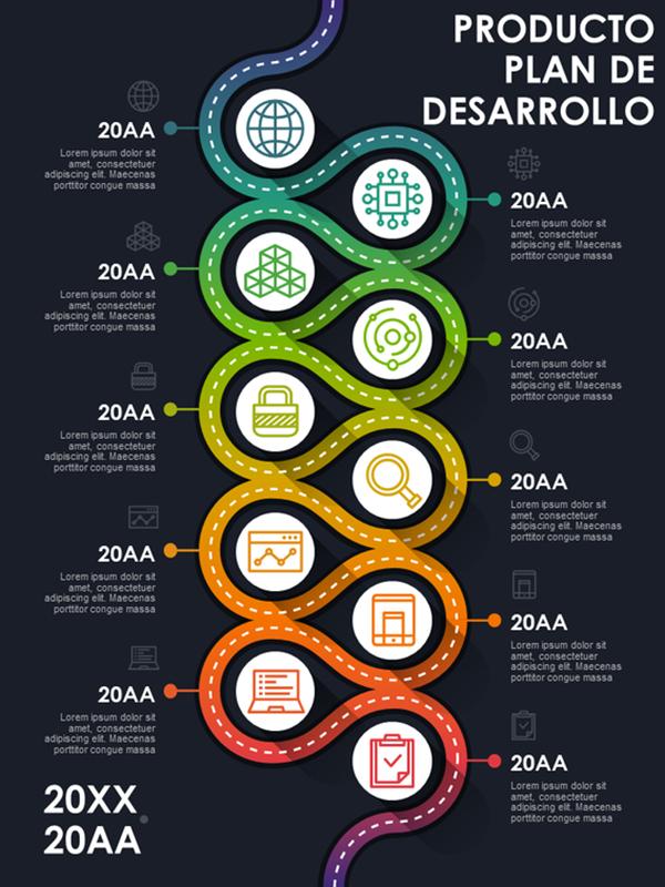 Póster infográfico de plan de desarrollo de producto