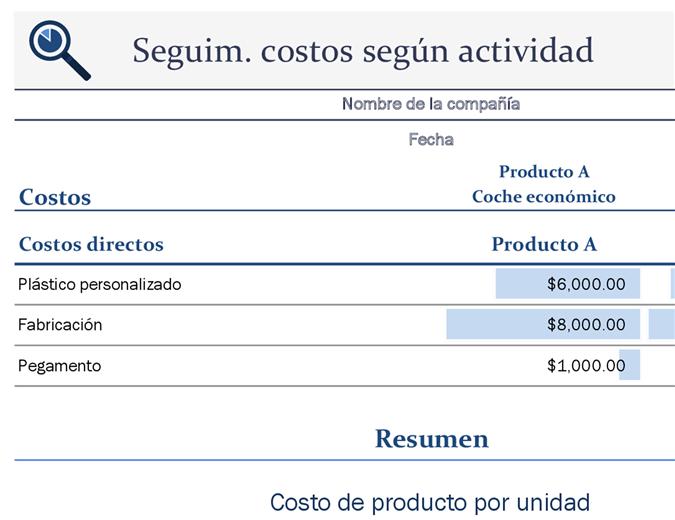 Seguimiento de costos basado en actividades