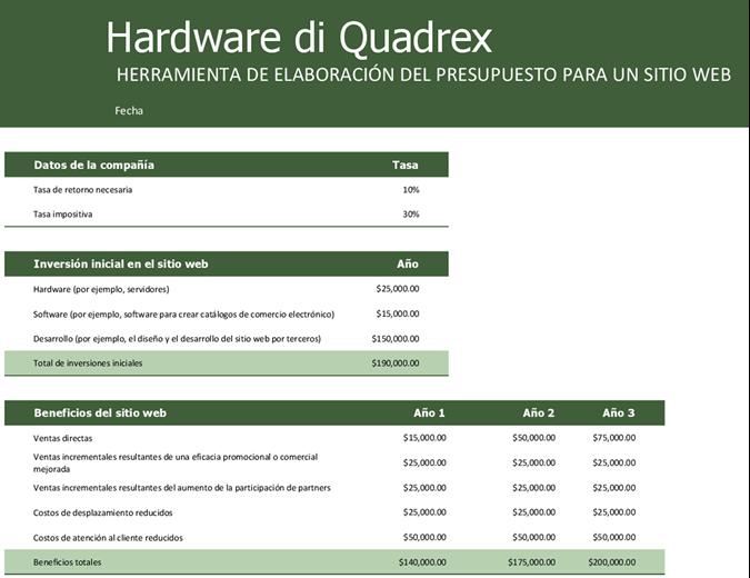 Presupuesto del sitio web