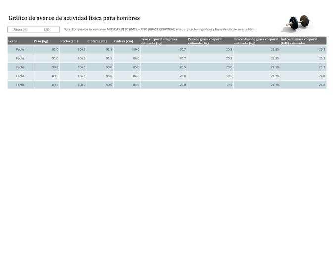 Gráfico de avance de actividad física para hombres (unidades métricas)