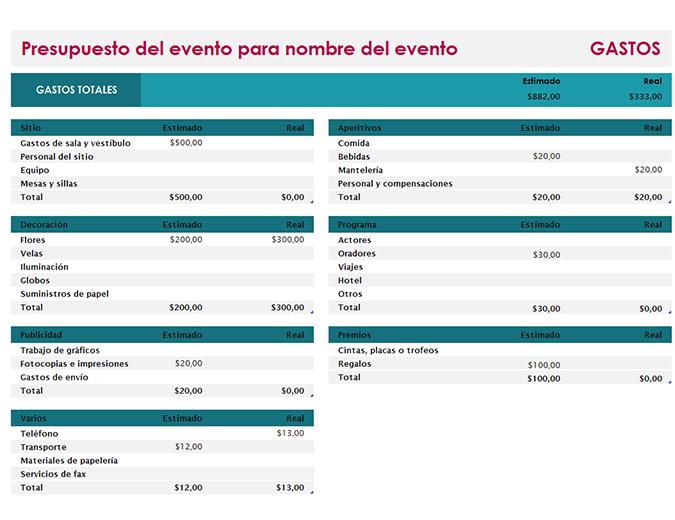 Presupuesto del evento (simple)