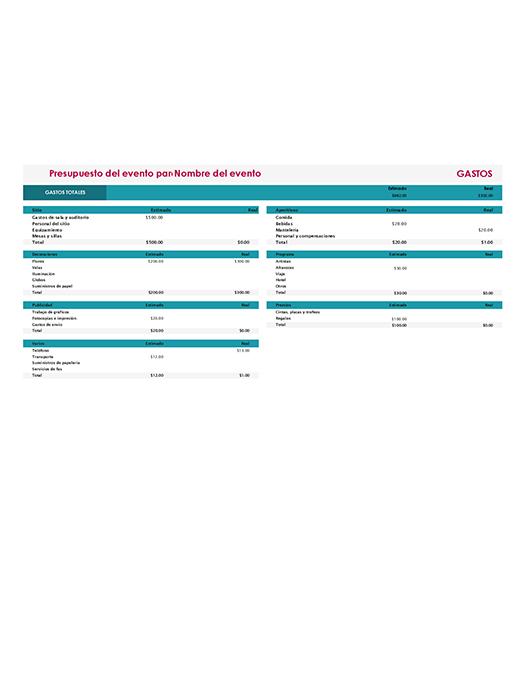 Presupuesto de evento