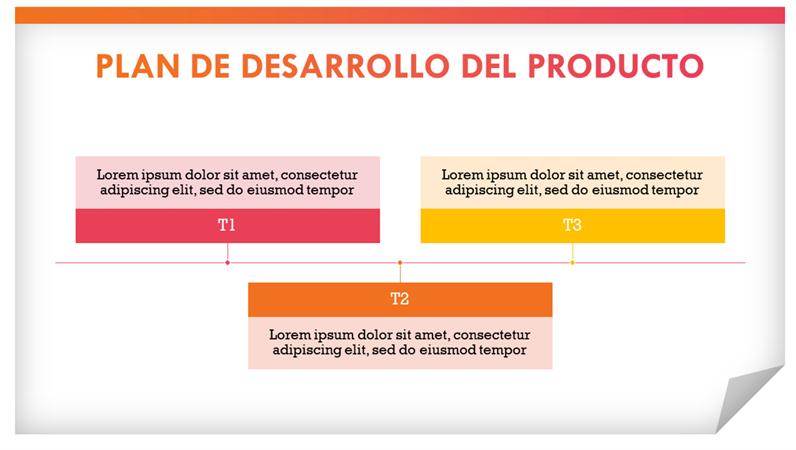 Plan de desarrollo del producto moderno