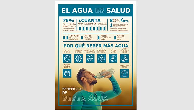 Póster infográfico del agua potable