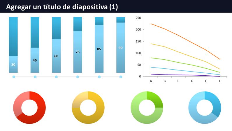 Panel de varios gráficos