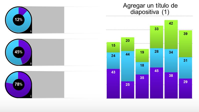 Panel de gráfico de barras y circular