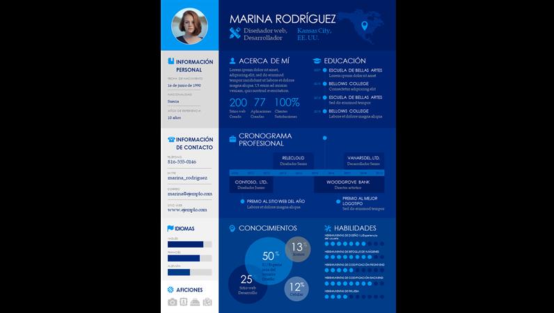 Currículum vítae con escala de tiempo e infografía