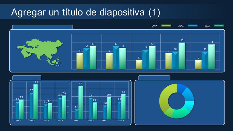 Panel de gráfico circular y de barras global