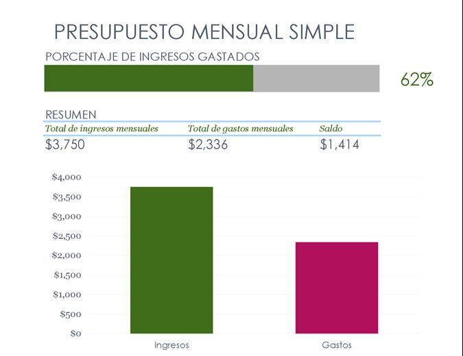 Presupuesto mensual simple