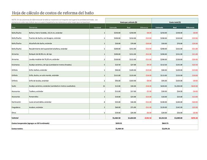 Calculadora de costos de reforma del baño