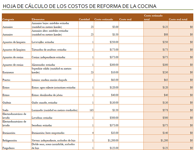 Calculadora de costos para reformar la cocina