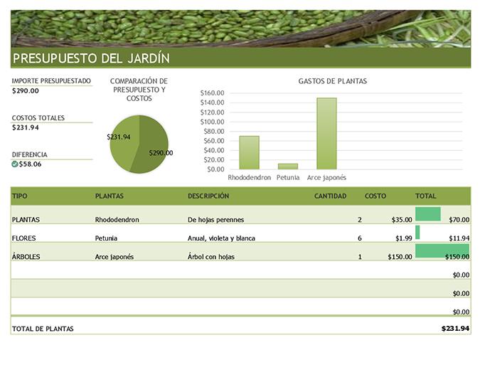 Presupuesto de jardín y paisajismo