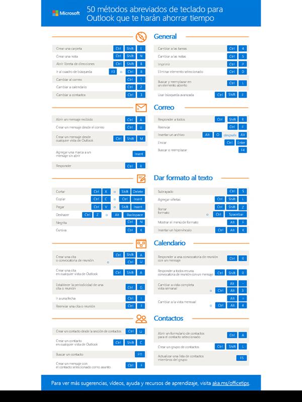 50 métodos abreviados de teclado para Outlook que te harán ahorrar tiempo
