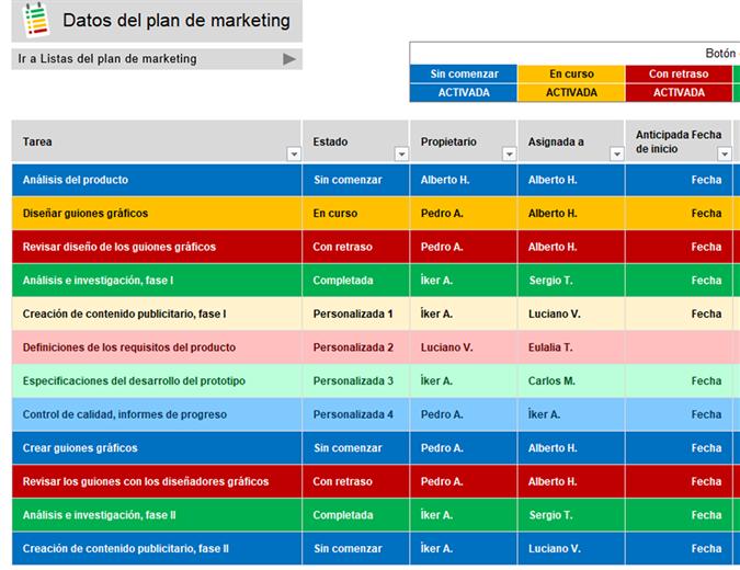Planificador del proyecto de marketing