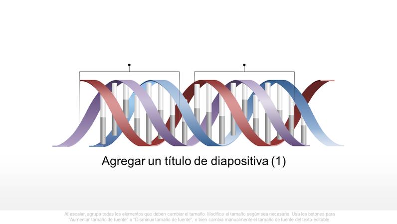 Gráfico de ADN horizontal