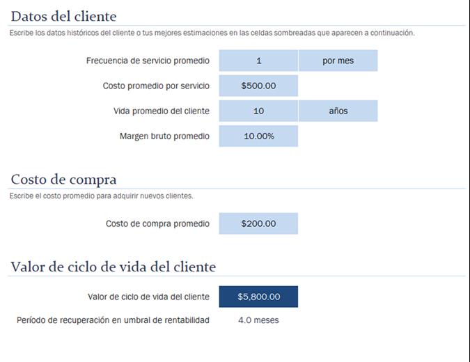 Calculadora del valor de ciclo de vida del cliente