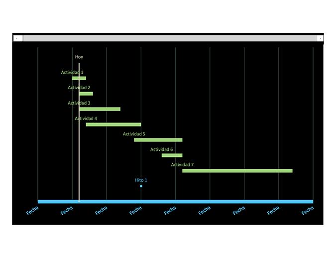 Diagrama de Gantt de seguimiento de fecha